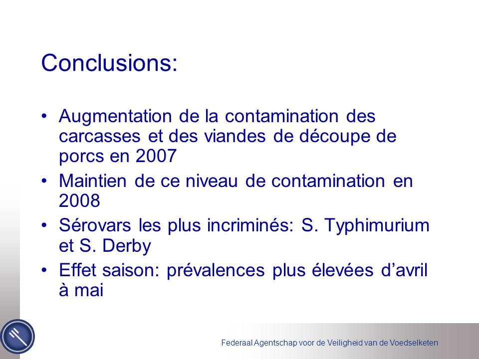 Federaal Agentschap voor de Veiligheid van de Voedselketen Conclusions: Augmentation de la contamination des carcasses et des viandes de découpe de po