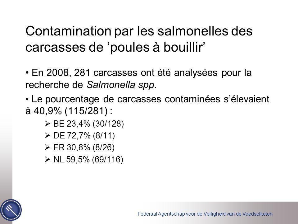 Federaal Agentschap voor de Veiligheid van de Voedselketen Contamination par les salmonelles des carcasses de 'poules à bouillir' En 2008, 281 carcass