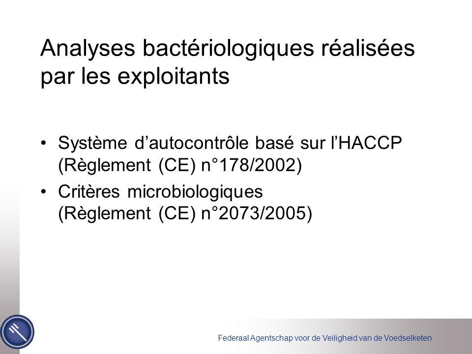 Federaal Agentschap voor de Veiligheid van de Voedselketen Analyses bactériologiques réalisées par les exploitants Système d'autocontrôle basé sur l'H