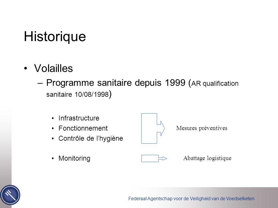 Federaal Agentschap voor de Veiligheid van de Voedselketen Historique Volailles –Programme sanitaire depuis 1999 ( AR qualification sanitaire 10/08/19