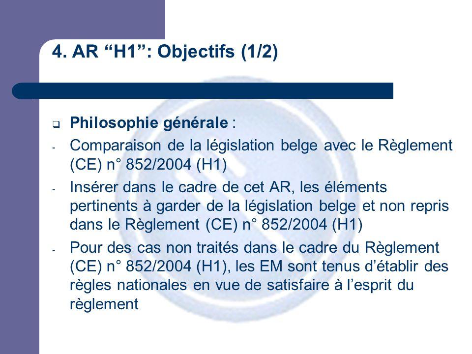 """4. AR """"H1"""": Objectifs (1/2)  Philosophie générale : - Comparaison de la législation belge avec le Règlement (CE) n° 852/2004 (H1) - Insérer dans le c"""