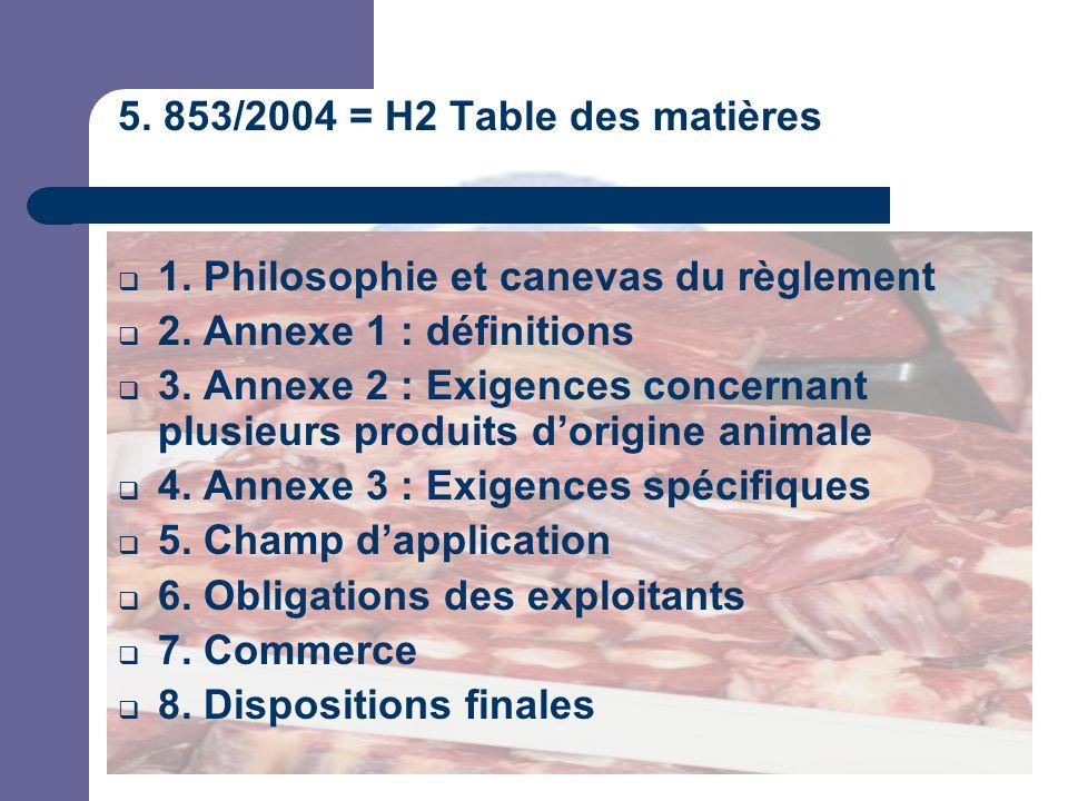 5. 853/2004 = H2 Table des matières  1. Philosophie et canevas du règlement  2.