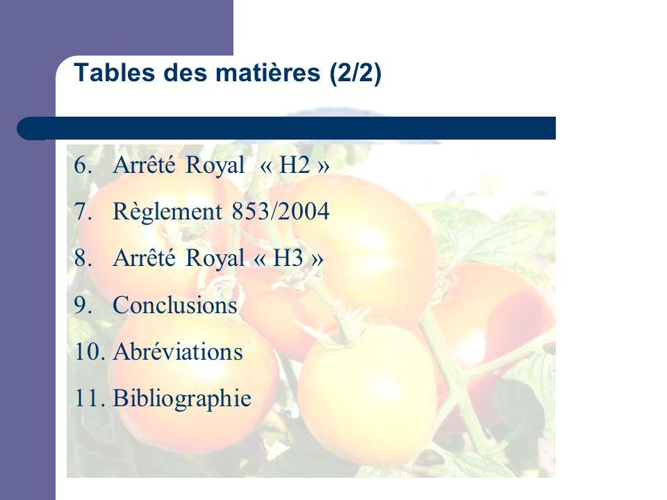 Tables des matières (2/2) 6.Arrêté Royal « H2 » 7.Règlement 853/2004 8.Arrêté Royal « H3 » 9.Conclusions 10.Abréviations 11.Bibliographie