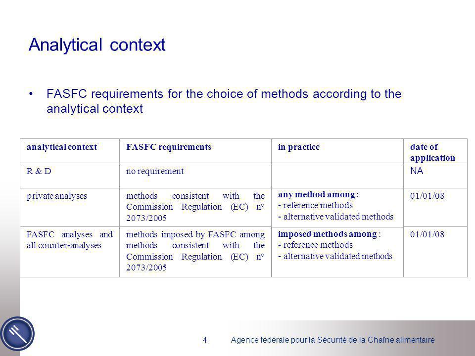 Agence fédérale pour la Sécurité de la Chaîne alimentaire5 Methods categories Standard methods Alternative validated methods Belgian official methods