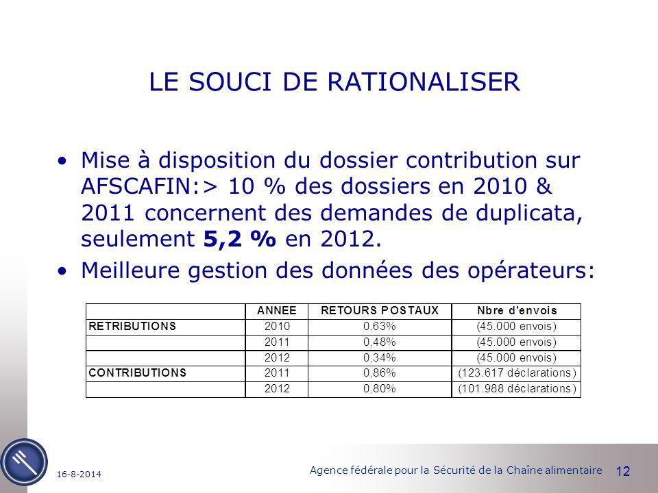 Agence fédérale pour la Sécurité de la Chaîne alimentaire LE SOUCI DE RATIONALISER Mise à disposition du dossier contribution sur AFSCAFIN:> 10 % des dossiers en 2010 & 2011 concernent des demandes de duplicata, seulement 5,2 % en 2012.