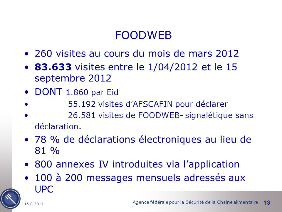 Agence fédérale pour la Sécurité de la Chaîne alimentaire FOODWEB 260 visites au cours du mois de mars 2012 83.633 visites entre le 1/04/2012 et le 15 septembre 2012 DONT 1.860 par Eid 55.192 visites d'AFSCAFIN pour déclarer 26.581 visites de FOODWEB- signalétique sans déclaration.