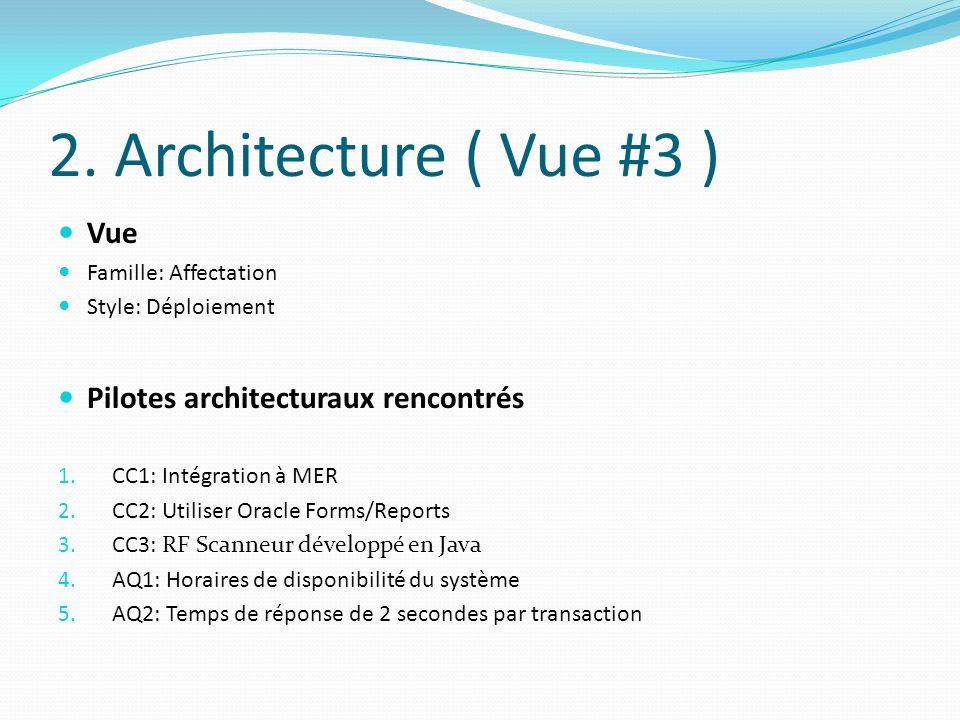 2. Architecture ( Vue #3 ) Vue Famille: Affectation Style: Déploiement Pilotes architecturaux rencontrés 1. CC1: Intégration à MER 2. CC2: Utiliser Or