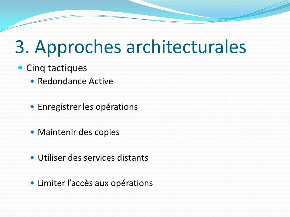 3. Approches architecturales Cinq tactiques Redondance Active Enregistrer les opérations Maintenir des copies Utiliser des services distants Limiter l