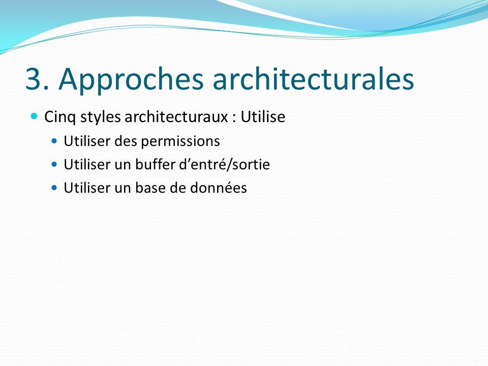 3. Approches architecturales Cinq styles architecturaux : Utilise Utiliser des permissions Utiliser un buffer d'entré/sortie Utiliser un base de donné