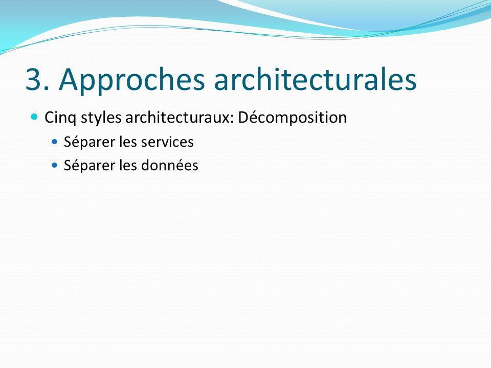 3. Approches architecturales Cinq styles architecturaux: Décomposition Séparer les services Séparer les données