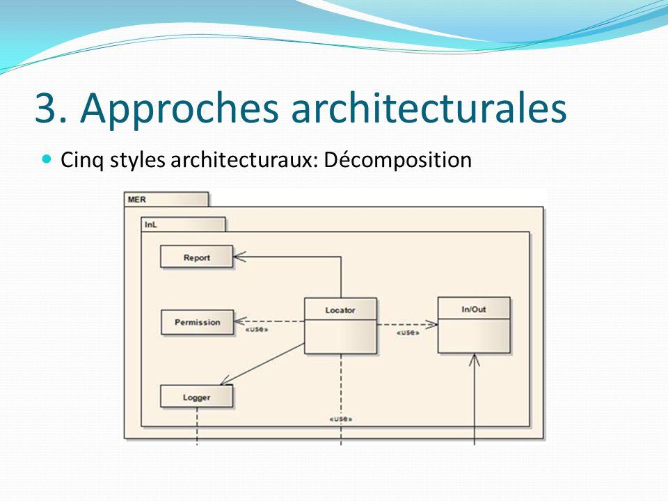 3. Approches architecturales Cinq styles architecturaux: Décomposition