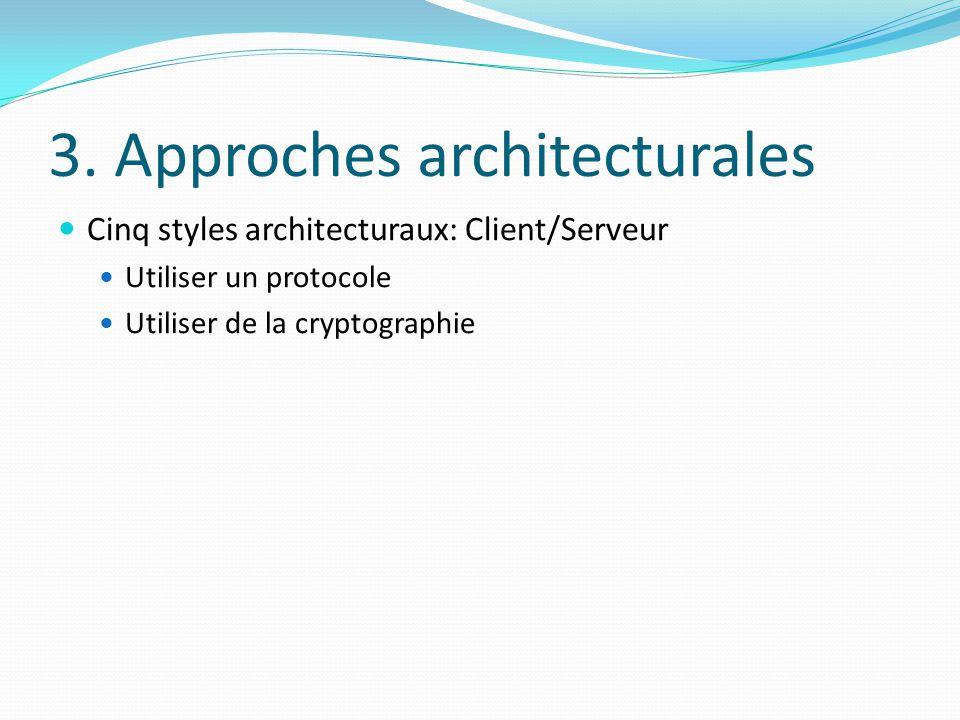 3. Approches architecturales Cinq styles architecturaux: Client/Serveur Utiliser un protocole Utiliser de la cryptographie