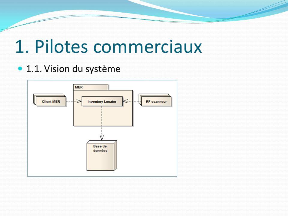 1.Pilotes commerciaux 1.2.