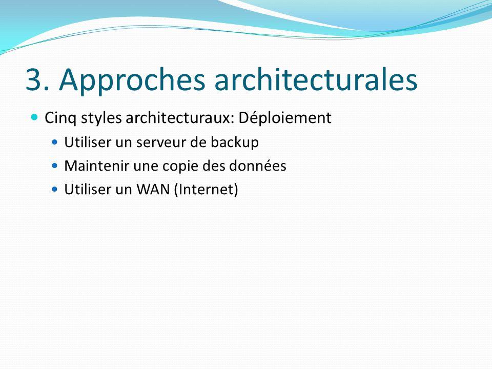 3. Approches architecturales Cinq styles architecturaux: Déploiement Utiliser un serveur de backup Maintenir une copie des données Utiliser un WAN (In