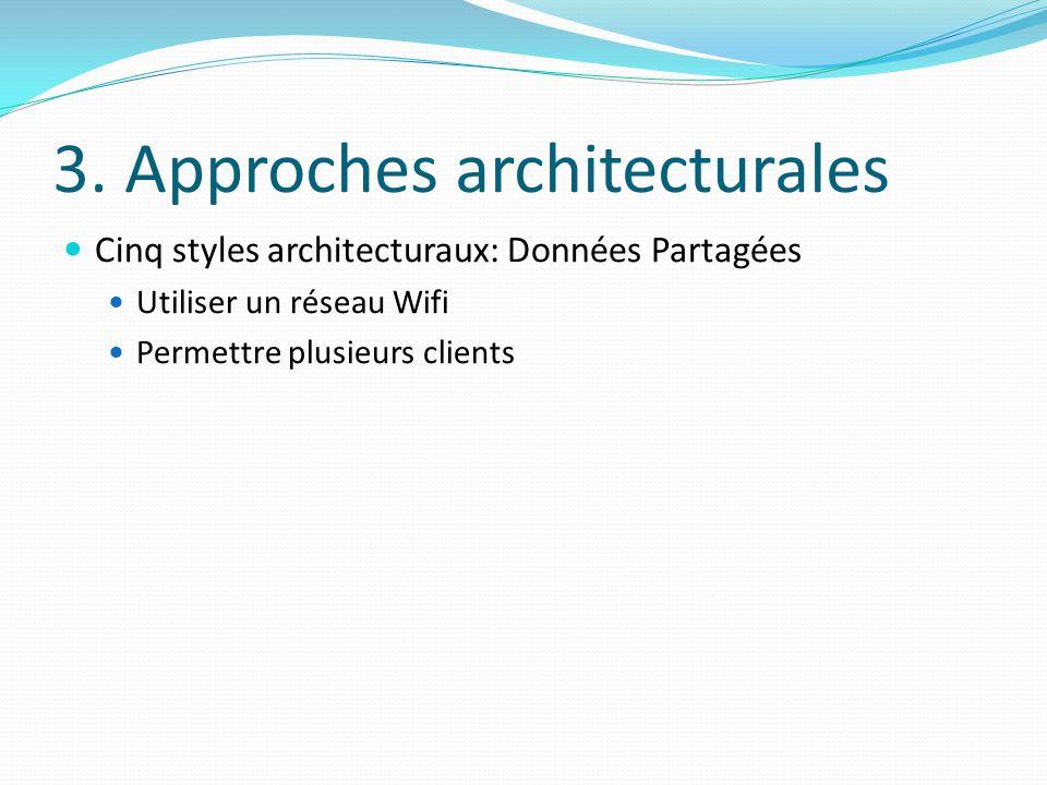 3. Approches architecturales Cinq styles architecturaux: Données Partagées Utiliser un réseau Wifi Permettre plusieurs clients