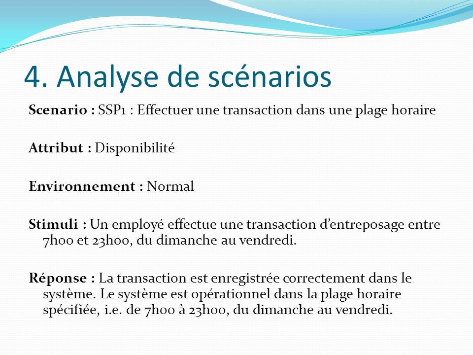 4. Analyse de scénarios Scenario : SSP1 : Effectuer une transaction dans une plage horaire Attribut : Disponibilité Environnement : Normal Stimuli : U