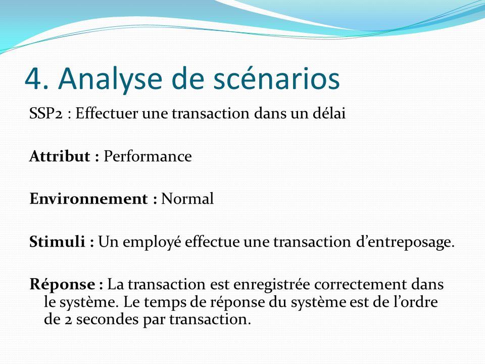 4. Analyse de scénarios SSP2 : Effectuer une transaction dans un délai Attribut : Performance Environnement : Normal Stimuli : Un employé effectue une
