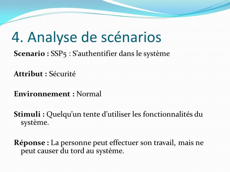 4. Analyse de scénarios Scenario : SSP5 : S'authentifier dans le système Attribut : Sécurité Environnement : Normal Stimuli : Quelqu'un tente d'utilis