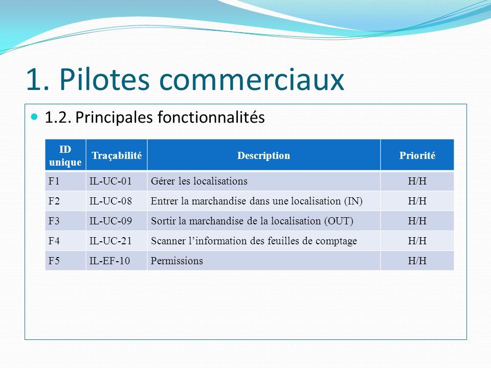 1. Pilotes commerciaux 1.2. Principales fonctionnalités ID unique TraçabilitéDescriptionPriorité F1IL-UC-01Gérer les localisationsH/H F2IL-UC-08Entrer