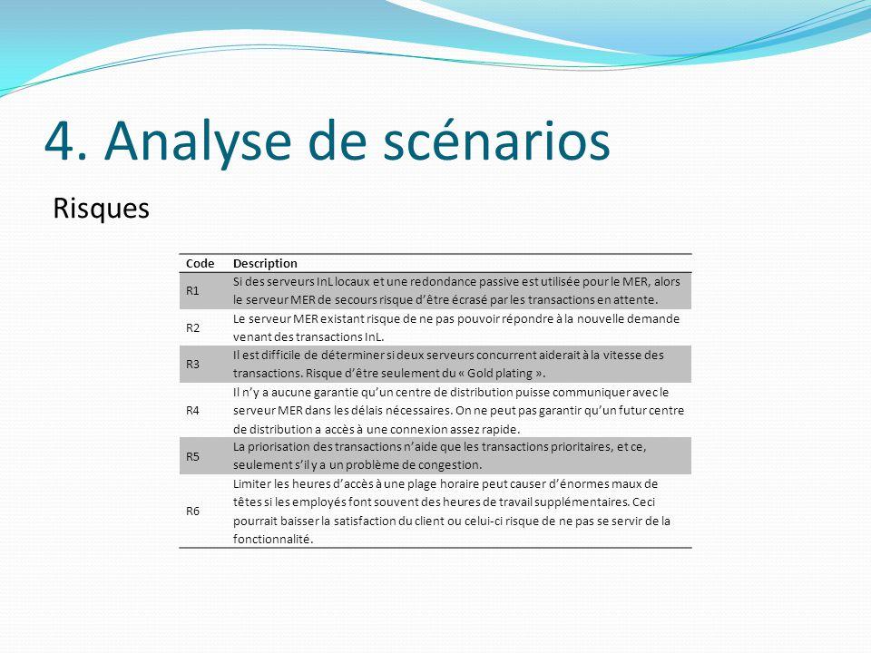 4. Analyse de scénarios Risques CodeDescription R1 Si des serveurs InL locaux et une redondance passive est utilisée pour le MER, alors le serveur MER