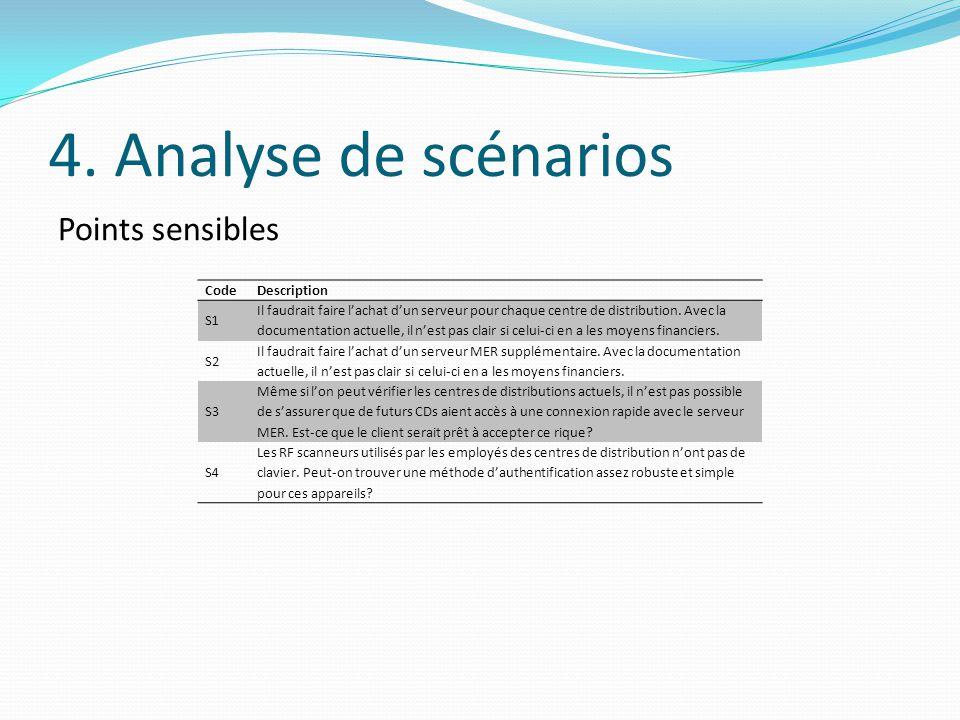 4. Analyse de scénarios Points sensibles CodeDescription S1 Il faudrait faire l'achat d'un serveur pour chaque centre de distribution. Avec la documen
