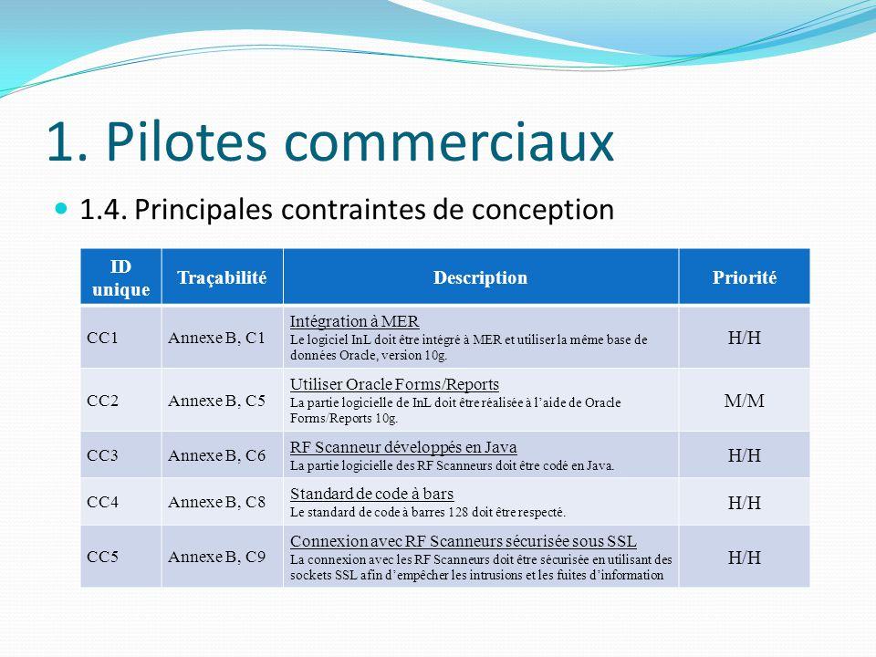 1. Pilotes commerciaux 1.4. Principales contraintes de conception ID unique TraçabilitéDescriptionPriorité CC1Annexe B, C1 Intégration à MER Le logici