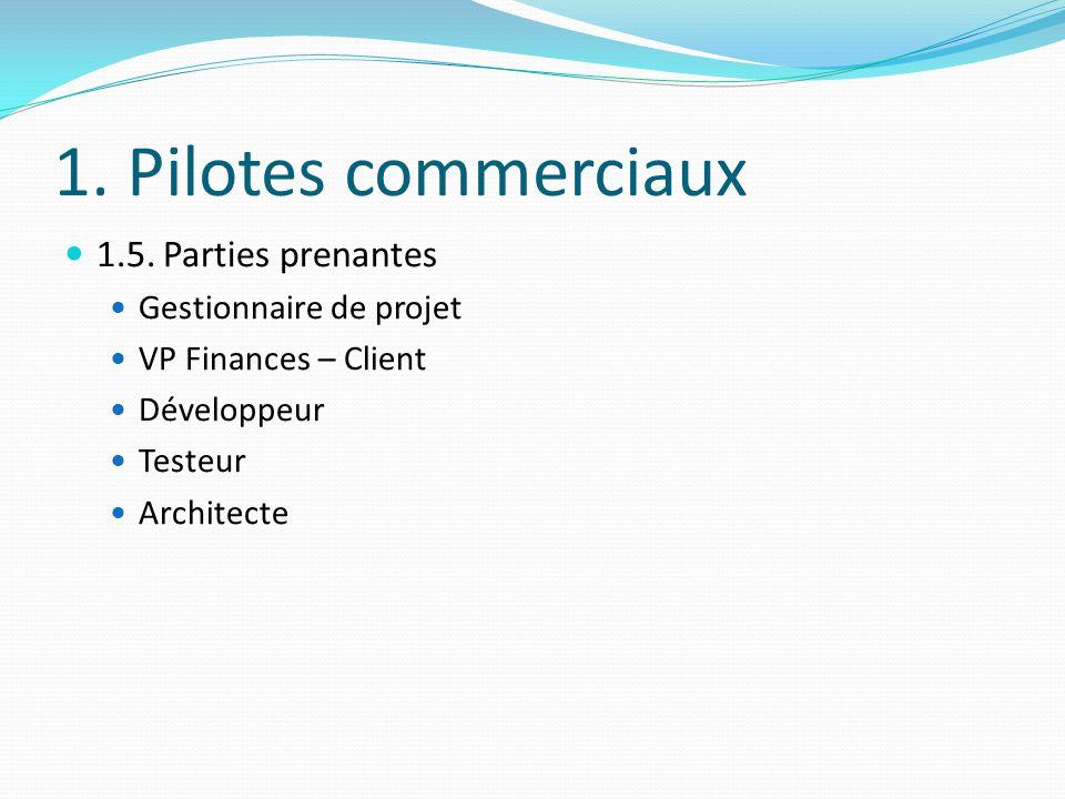 1. Pilotes commerciaux 1.5. Parties prenantes Gestionnaire de projet VP Finances – Client Développeur Testeur Architecte