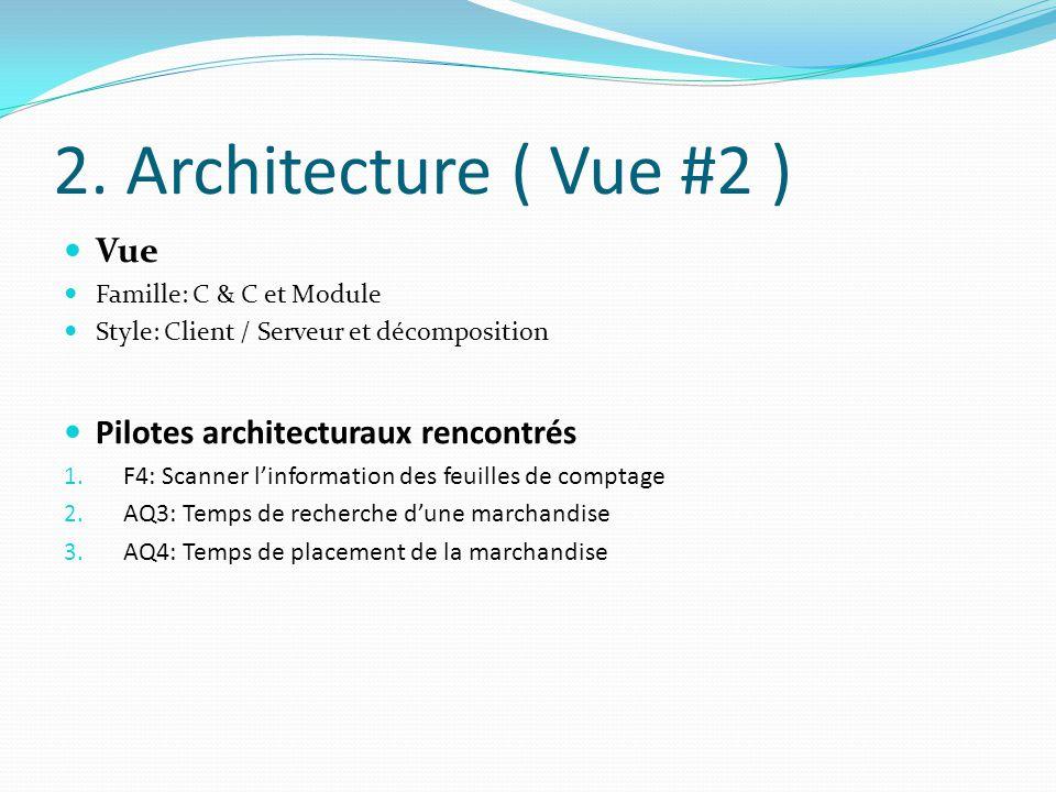 2. Architecture ( Vue #2 ) Vue Famille: C & C et Module Style: Client / Serveur et décomposition Pilotes architecturaux rencontrés 1. F4: Scanner l'in