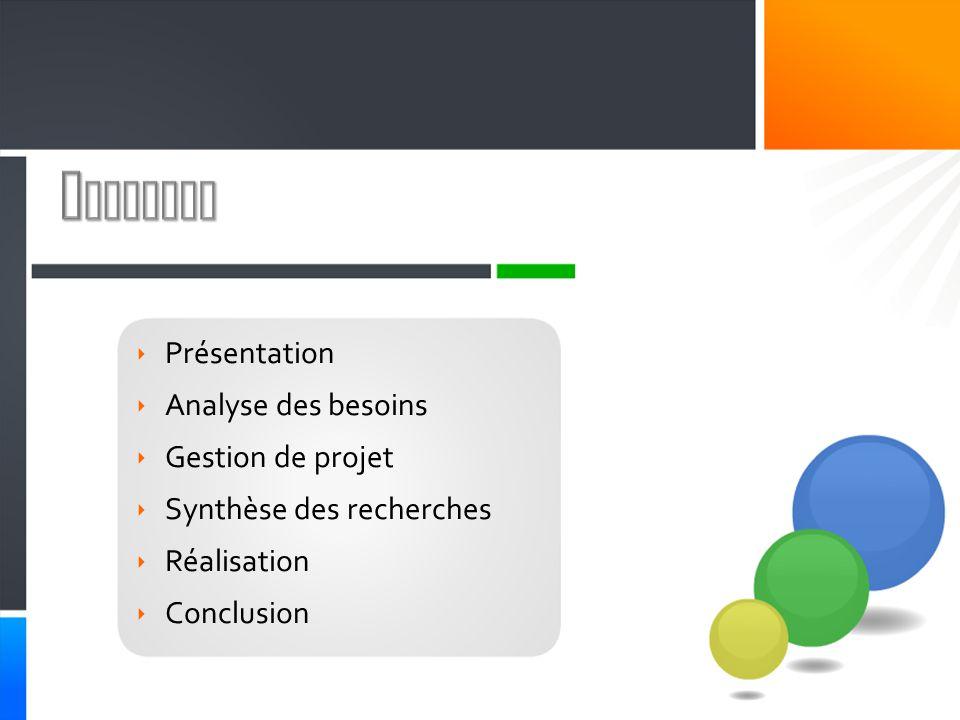  Présentation  Analyse des besoins  Gestion de projet  Synthèse des recherches  Réalisation  Conclusion