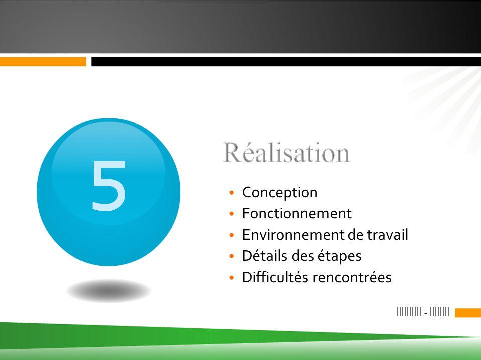 ESIAL - NIST Conception Fonctionnement Environnement de travail Détails des étapes Difficultés rencontrées 5