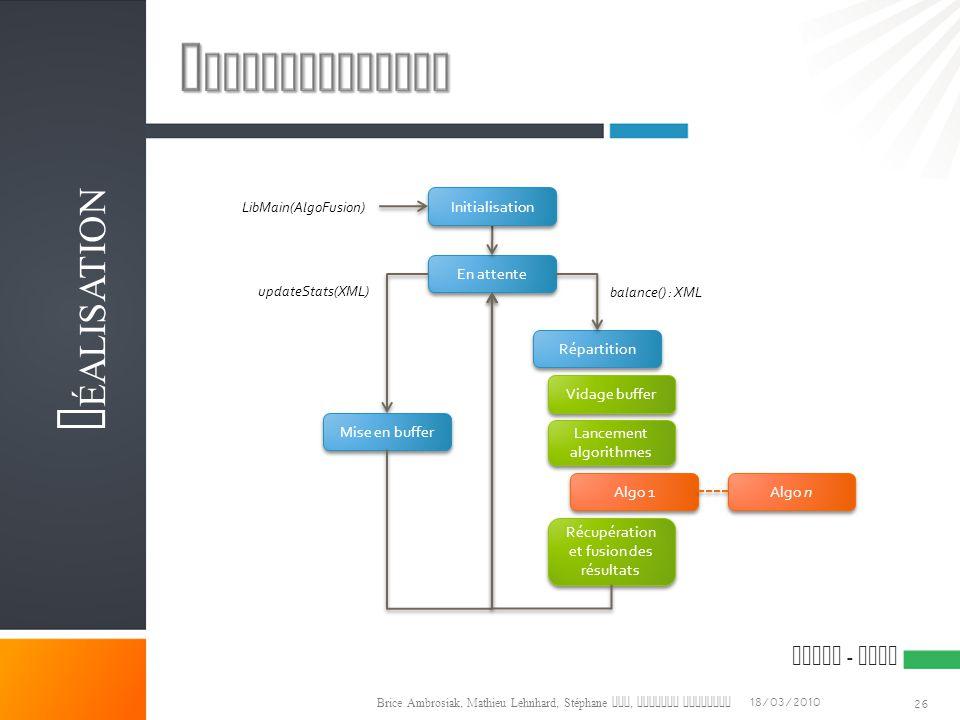 ESIAL - NIST 18/03/2010 Brice Ambrosiak, Mathieu Lehnhard, Stéphane Qin, Olivier Versanne 26 R ÉALISATION En attente Initialisation LibMain(AlgoFusion) Répartition balance() : XML Mise en buffer updateStats(XML) Vidage buffer Lancement algorithmes Récupération et fusion des résultats Algo 1 Algo n