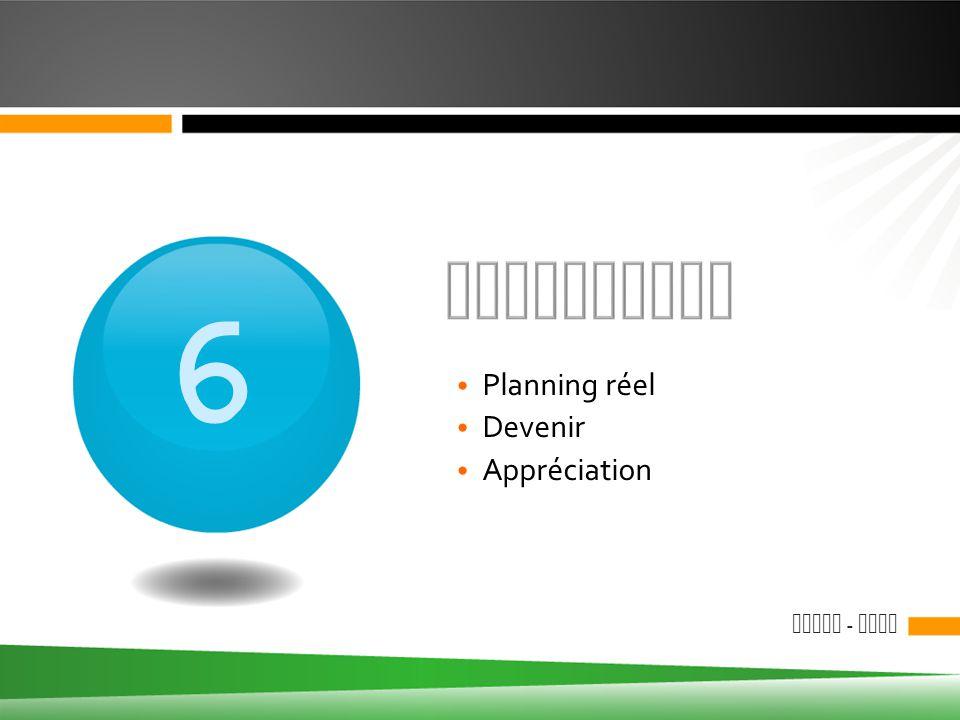ESIAL - NIST Planning réel Devenir Appréciation 6