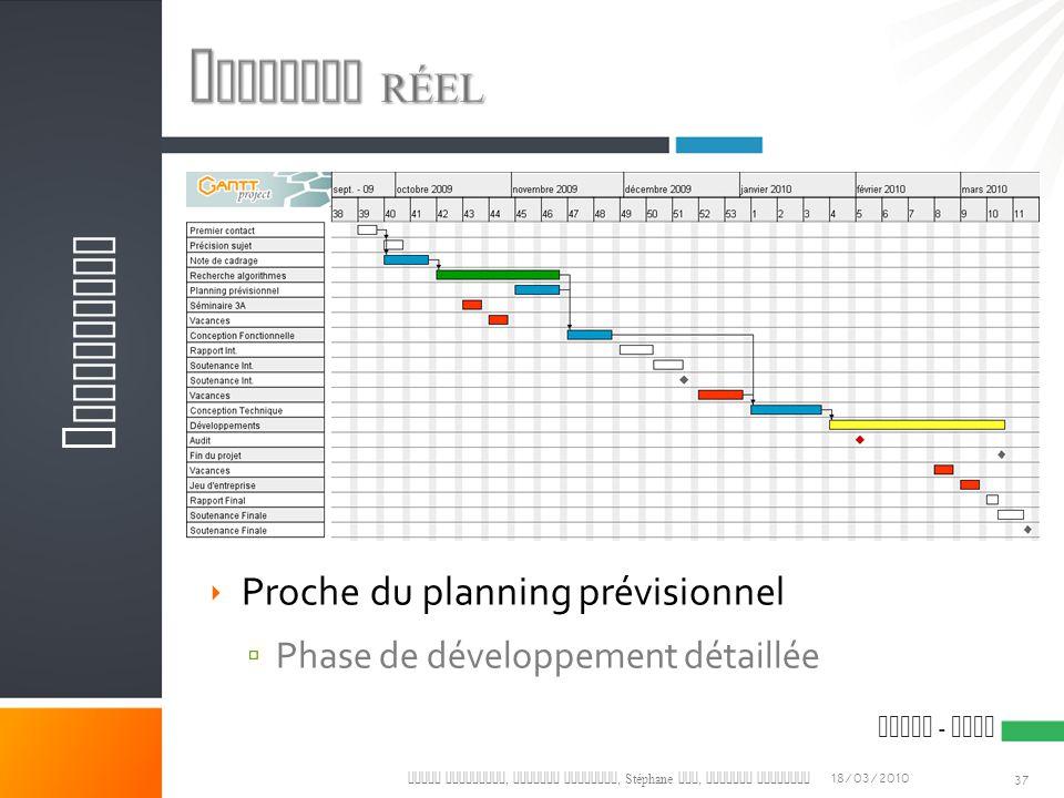 ESIAL - NIST  `  Proche du planning prévisionnel ▫ Phase de développement détaillée 18/03/2010 Brice Ambrosiak, Mathieu Lehnhard, Stéphane Qin, Olivier Versanne 37 C ONCLUSION