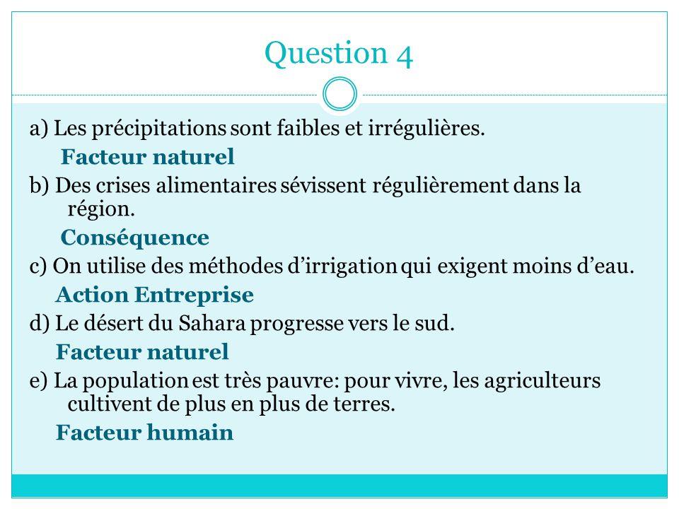 Question 4 a) Les précipitations sont faibles et irrégulières. Facteur naturel b) Des crises alimentaires sévissent régulièrement dans la région. Cons