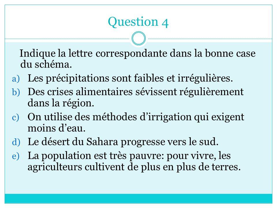 Question 4 Indique la lettre correspondante dans la bonne case du schéma. a) Les précipitations sont faibles et irrégulières. b) Des crises alimentair