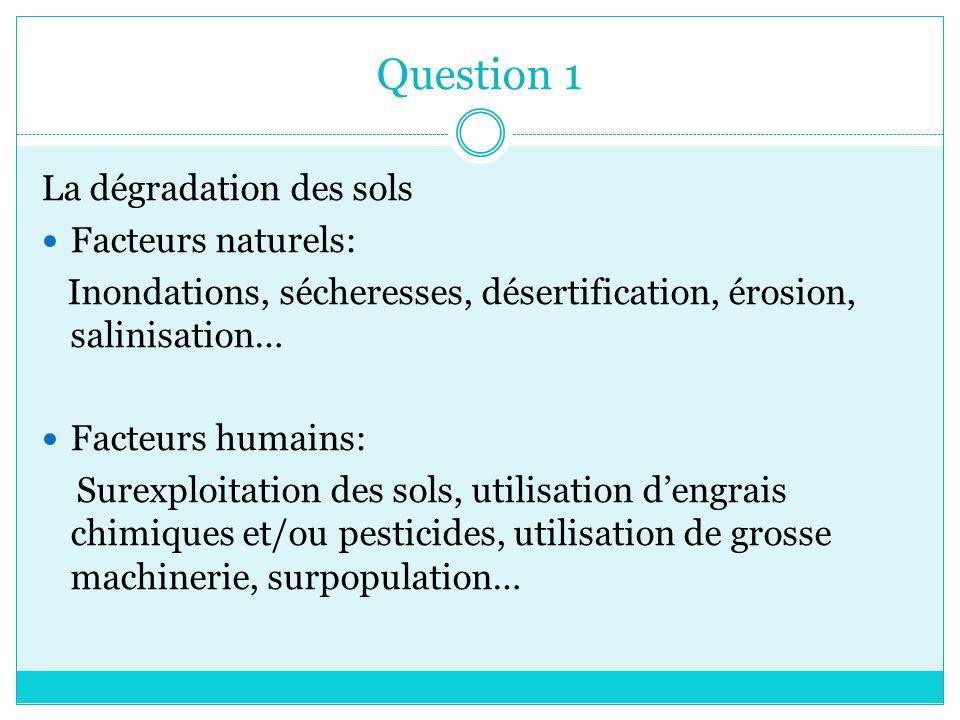 Question 2 a) Surexploitation des sols: «Trop utiliser» les terres agricoles b) Irrigation: Arrosage par méthodes artificielles quand les précipitation sont insuffisantes c) Désertification: Forme de dégradation des sols qui sont produit dans les milieux arides et semi-arides.