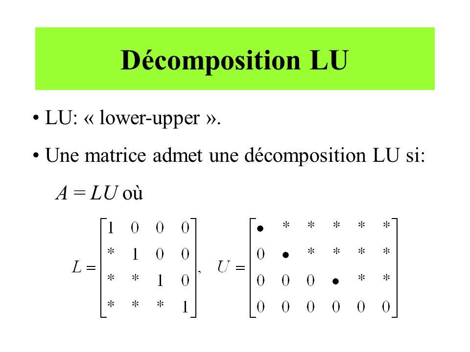 Décomposition LU LU: « lower-upper ». Une matrice admet une décomposition LU si: A = LU où