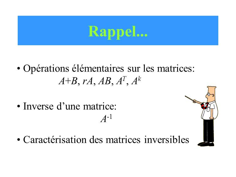 Rappel... Opérations élémentaires sur les matrices: A+B, rA, AB, A T, A k Inverse d'une matrice: A -1 Caractérisation des matrices inversibles
