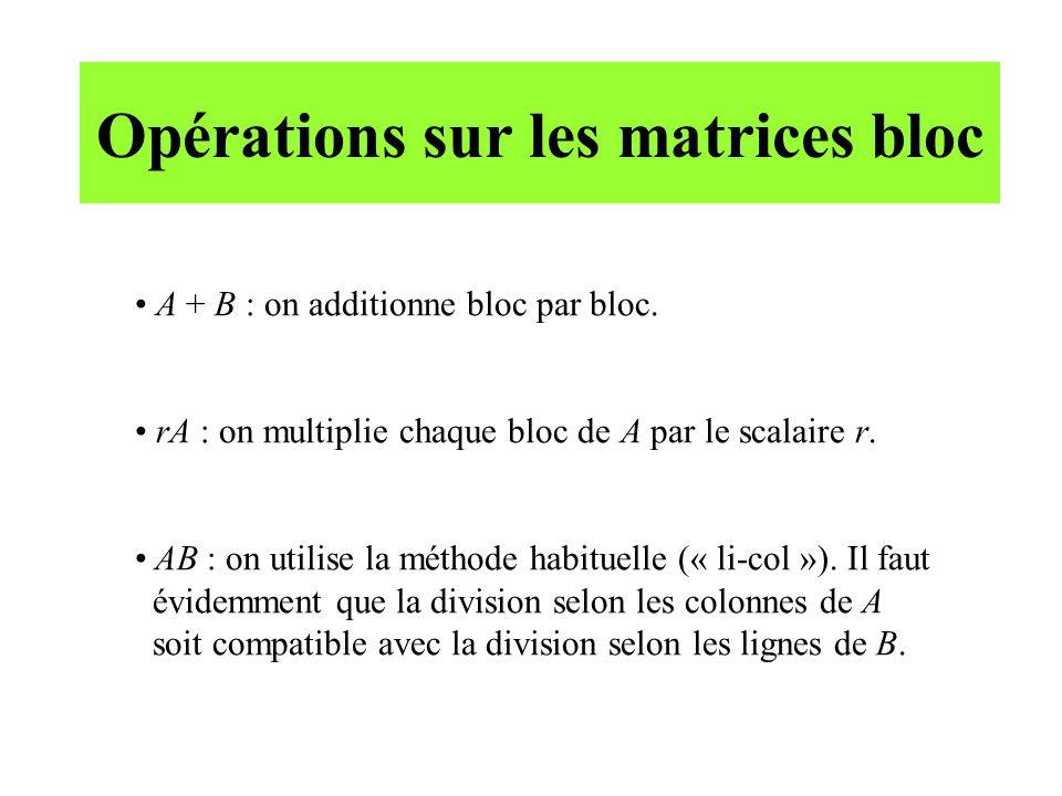 Opérations sur les matrices bloc A + B : on additionne bloc par bloc. rA : on multiplie chaque bloc de A par le scalaire r. AB : on utilise la méthode