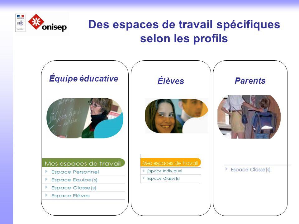 Des espaces de travail spécifiques selon les profils Équipe éducative Parents Élèves