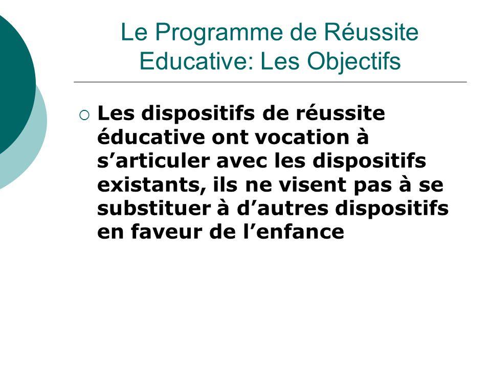  Priorité aux territoires où l'environnement économique social et/ou culturel est à l'origine des difficultés les plus importantes Le Programme de Réussite Educative: Les Objectifs