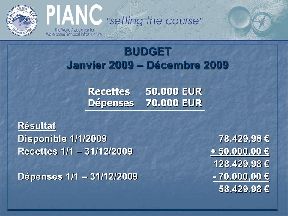 BUDGET Janvier 2009 – Décembre 2009 Résultat Disponible 1/1/200978.429,98 € Recettes 1/1 – 31/12/2009+ 50.000,00 € 128.429,98 € Dépenses 1/1 – 31/12/2