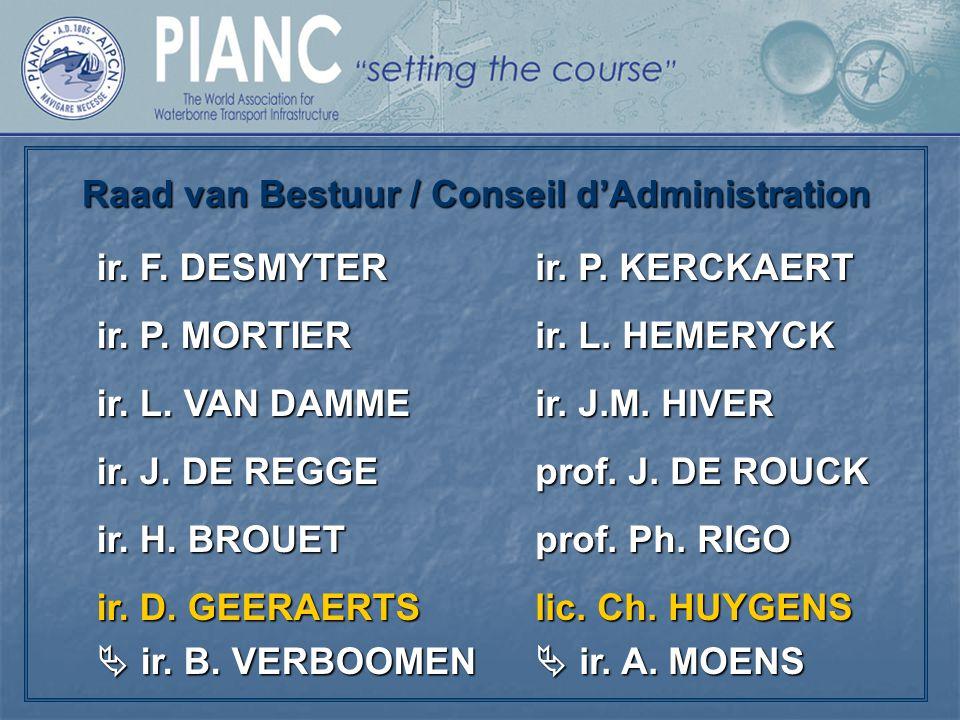 Raad van Bestuur / Conseil d'Administration Vervanging van leden ir.