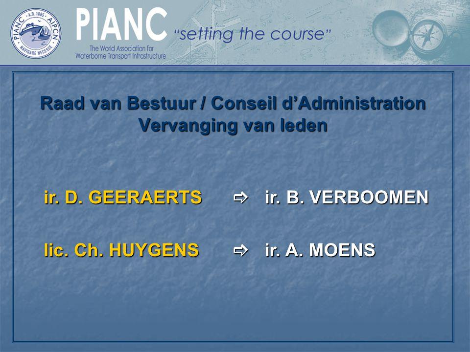 Raad van Bestuur / Conseil d'Administration ir.P.