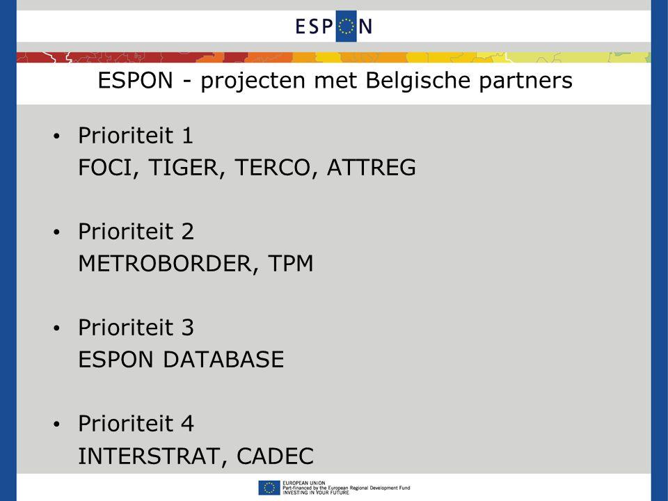 ESPON - projecten met Belgische partners Prioriteit 1 FOCI, TIGER, TERCO, ATTREG Prioriteit 2 METROBORDER, TPM Prioriteit 3 ESPON DATABASE Prioriteit 4 INTERSTRAT, CADEC