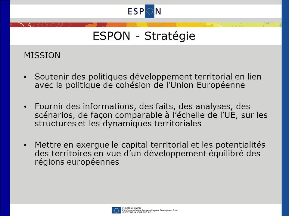 ESPON - Stratégie MISSION Soutenir des politiques développement territorial en lien avec la politique de cohésion de l'Union Européenne Fournir des informations, des faits, des analyses, des scénarios, de façon comparable à l'échelle de l'UE, sur les structures et les dynamiques territoriales Mettre en exergue le capital territorial et les potentialités des territoires en vue d'un développement équilibré des régions européennes