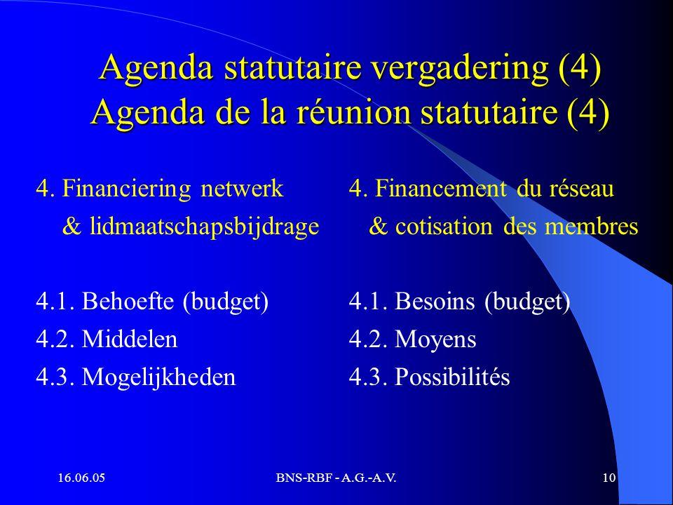 16.06.05BNS-RBF - A.G.-A.V.10 Agenda statutaire vergadering (4) Agenda de la réunion statutaire (4) 4. Financiering netwerk & lidmaatschapsbijdrage 4.