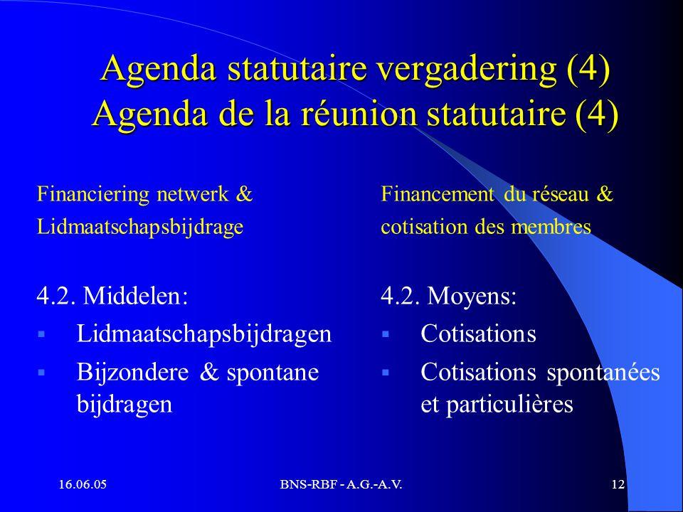 16.06.05BNS-RBF - A.G.-A.V.12 Agenda statutaire vergadering (4) Agenda de la réunion statutaire (4) Financiering netwerk & Lidmaatschapsbijdrage 4.2.