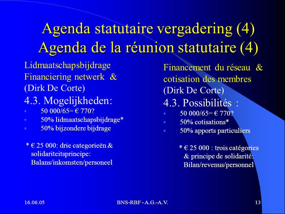 16.06.05BNS-RBF - A.G.-A.V.13 Agenda vergadering (4) Agenda de la réunion statutaire (4) Agenda statutaire vergadering (4) Agenda de la réunion statutaire (4) Lidmaatschapsbijdrage Financiering netwerk & (Dirk De Corte) 4.3.
