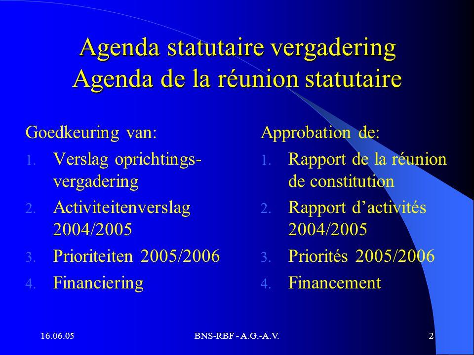 16.06.05BNS-RBF - A.G.-A.V.2 Agenda statutaire vergadering Agenda de la réunion statutaire Goedkeuring van: 1. Verslag oprichtings- vergadering 2. Act